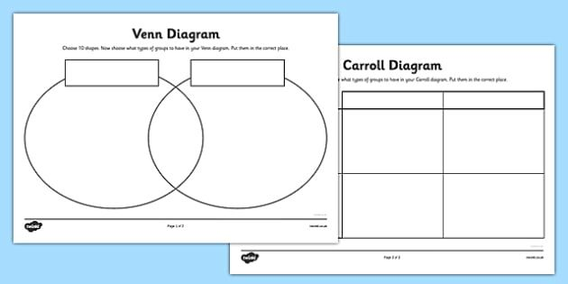 What Are Venn And Carroll Diagrams Enthusiast Wiring Diagrams