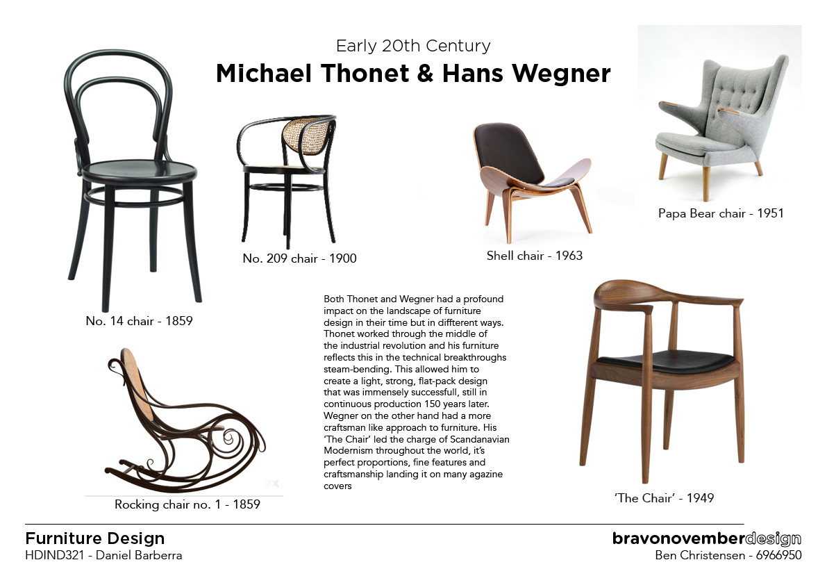 Furniture Design History ben christensen design: stage 1: furniture design history