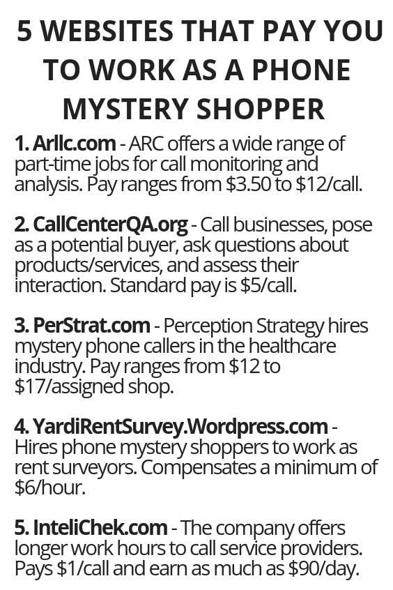 5 Websites That Pay You To Work As A Phone Mystery...