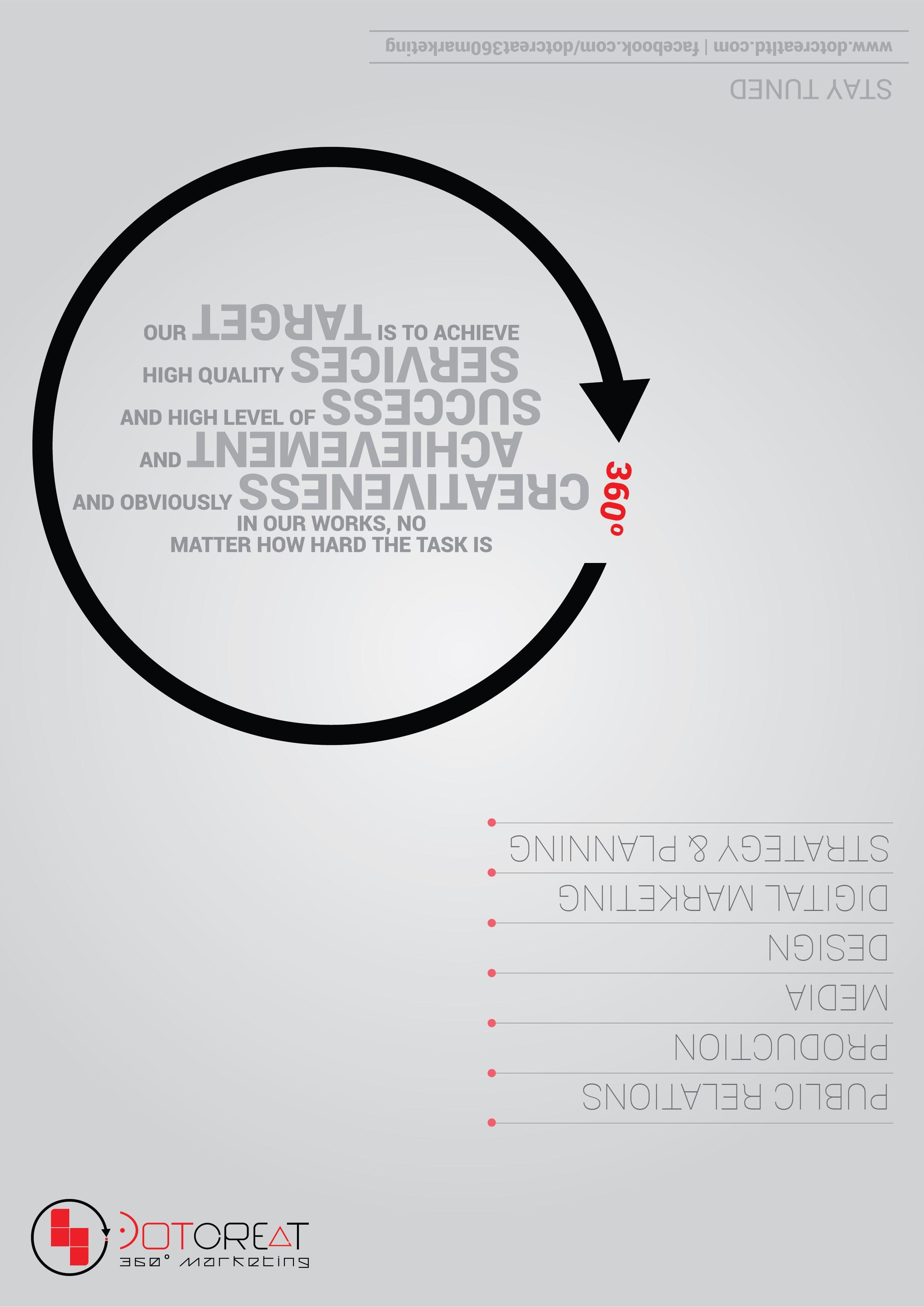 360° Creative Design.