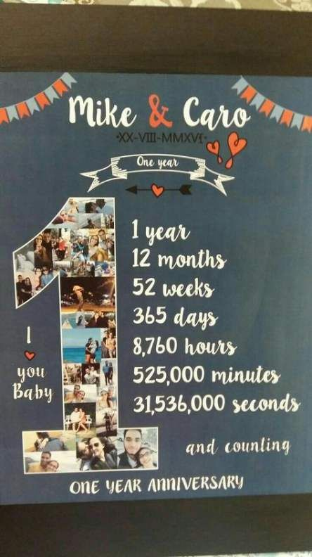 53 Ideas For Gifts For Him Birthday Diy For Him Diy Anniversary Gift Boyfriend Anniversary Gifts Relationship Gifts