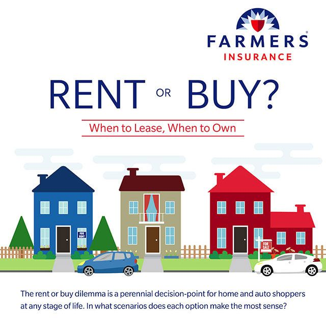Farmers House Insurance >> Should I Rent Or Buy Farmers Insurance Insurance