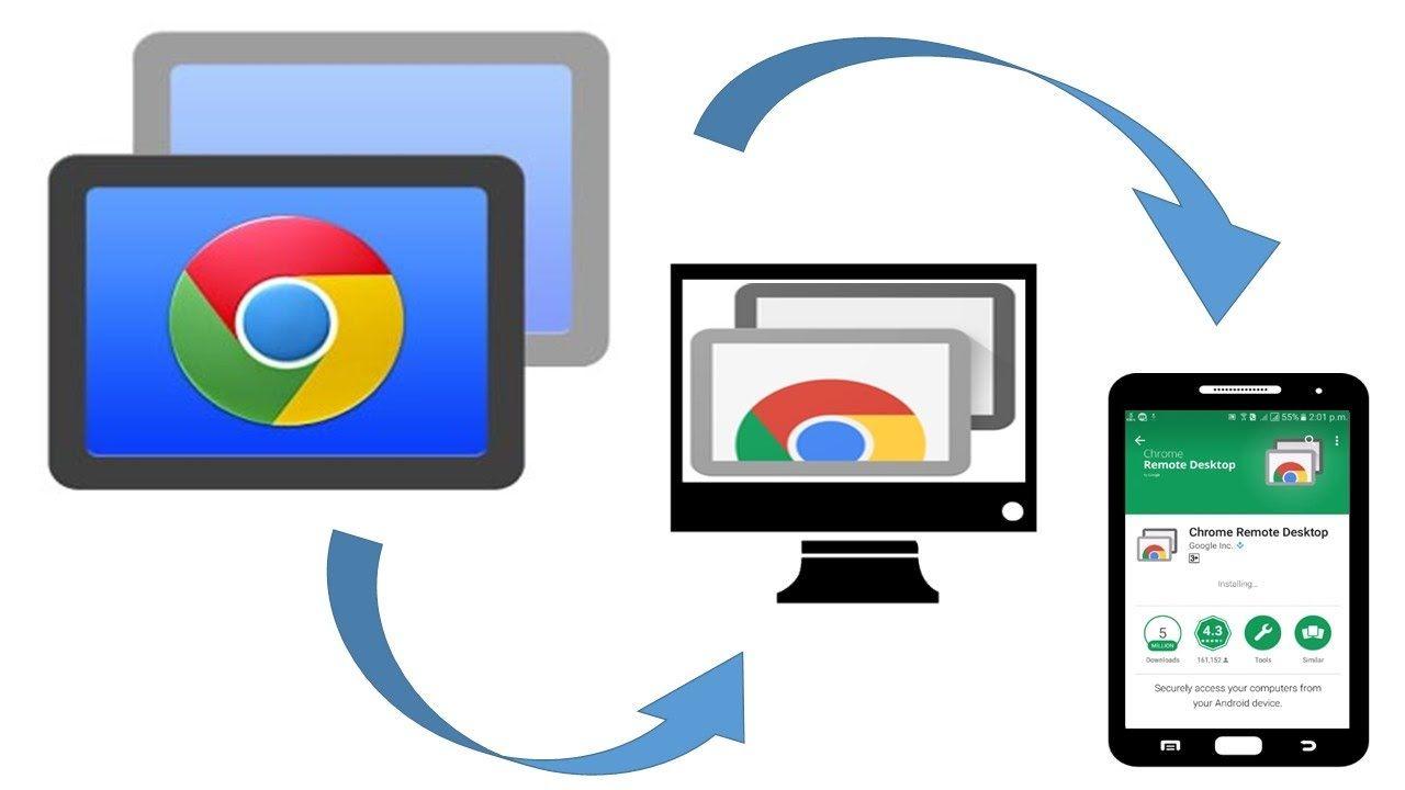 How to setup chrome remote desktop google chrome step