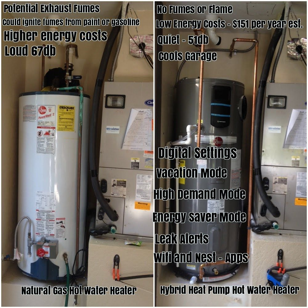hybrid hot water heater instead of natural gas power vent hot water heater in the past
