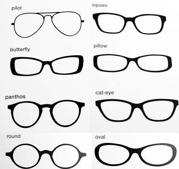 1d84b9ddc3 Types of glasses. Tipos de gafas y monturas. | Lentes in 2019 ...
