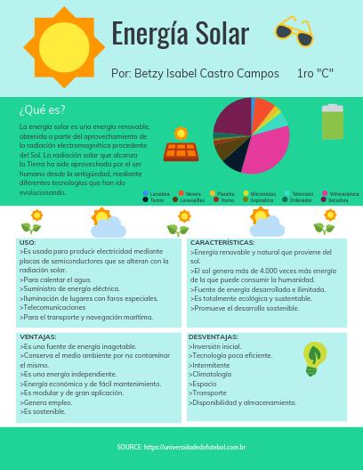 Infografia Energia Solar In 2020 Creative Teaching Teaching Free Infographic Maker