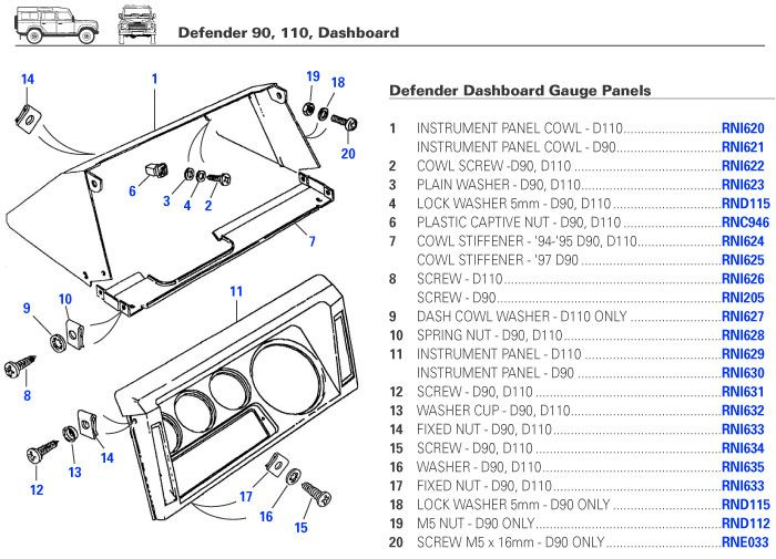 Land Rover Parts Diagram - General Wiring Diagram