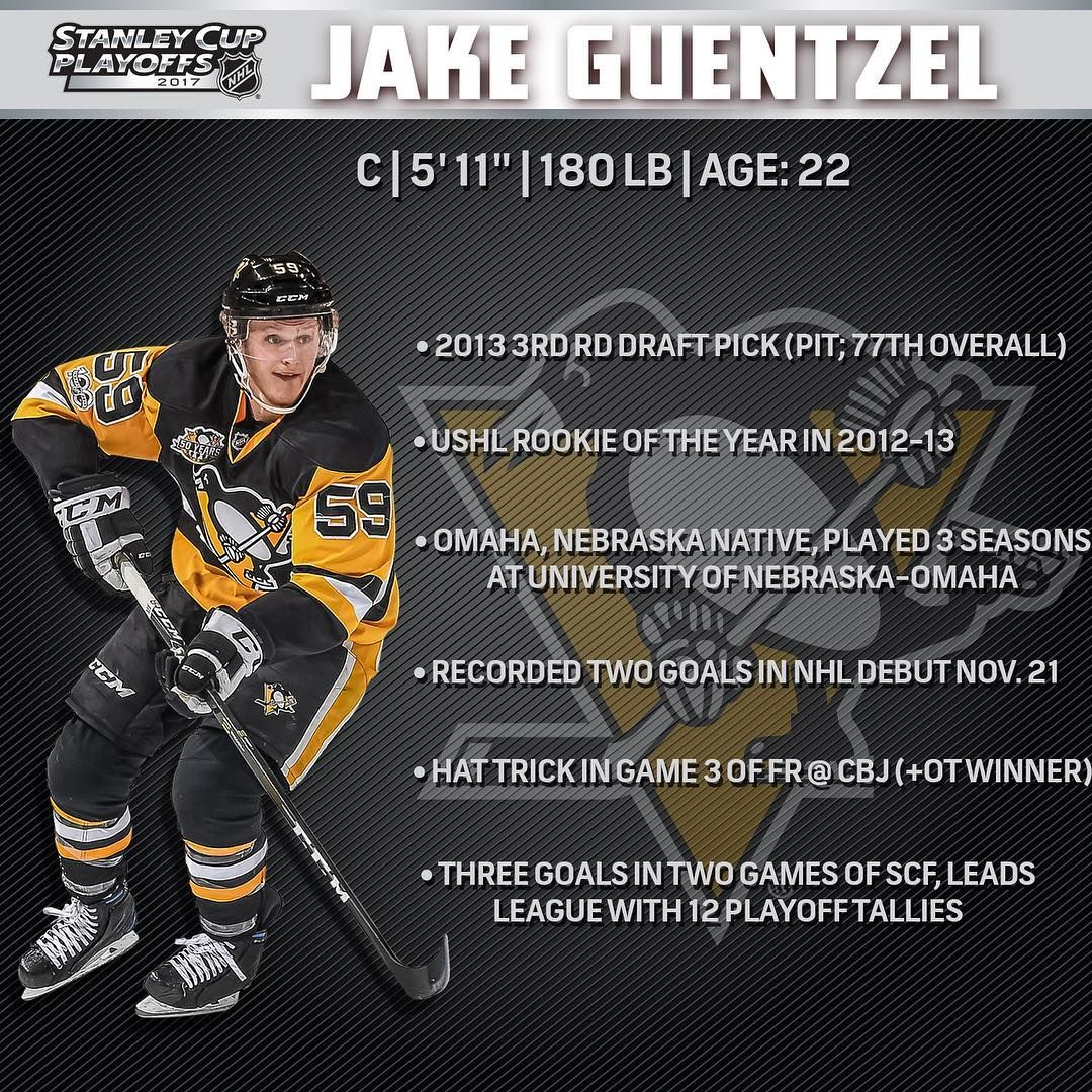 If You Don T Know Jakenbake20 Now You Know Stanleycup Pittsburgh Penguins Hockey Pittsburgh Sports Pittsburgh Penquins
