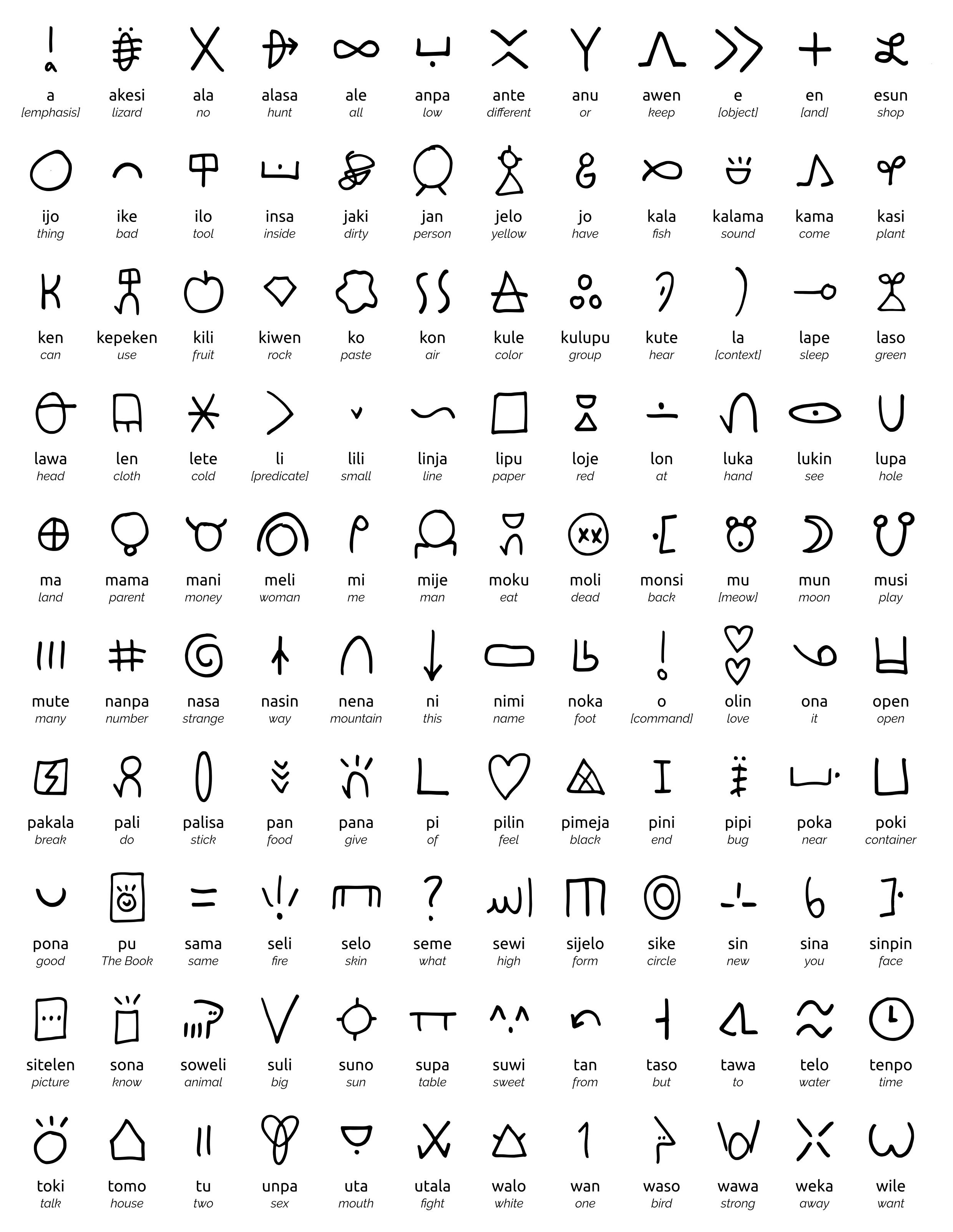 Toki Pona Hieroglyphs