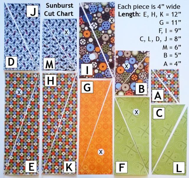 Scrapbooking Tutorials Ideas Scrapbook Tutorial Sunburst Cards Scrapbook Patterns