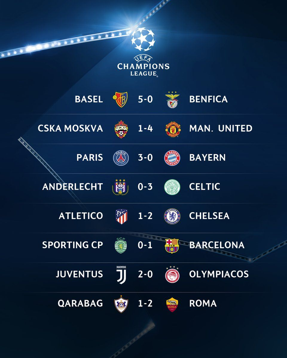 pin on uefa champion league result group a e 27 sept 2017 pin on uefa champion league result