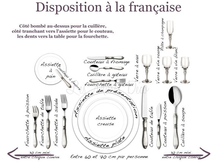 différents types de fourchettes de table - recherche google