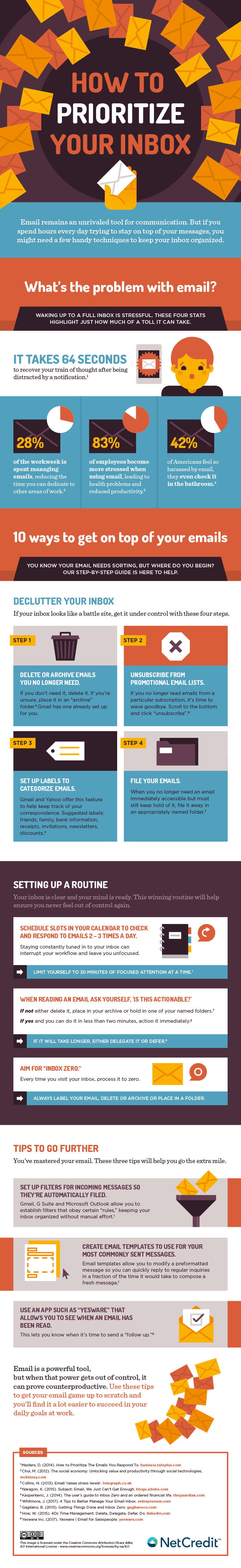 ToolsHero infographic how to prioritize your inbox