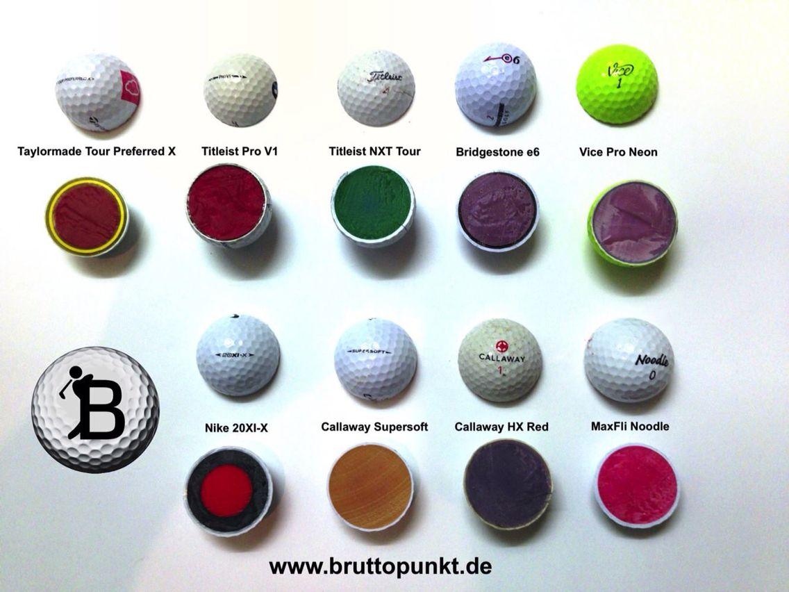 Fein Golfball Anatomie Bilder - Anatomie Von Menschlichen ...
