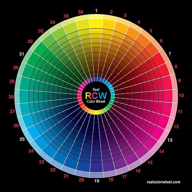 Color Wheel In 2020 Color Theory Color Mixing Color Of Life