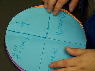 Here's a foldable idea for fraction circles.