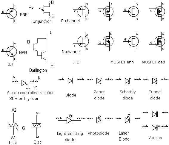 Types Of Semiconductor In Transistor And Diode Package Transistors Electronics Basics Diode