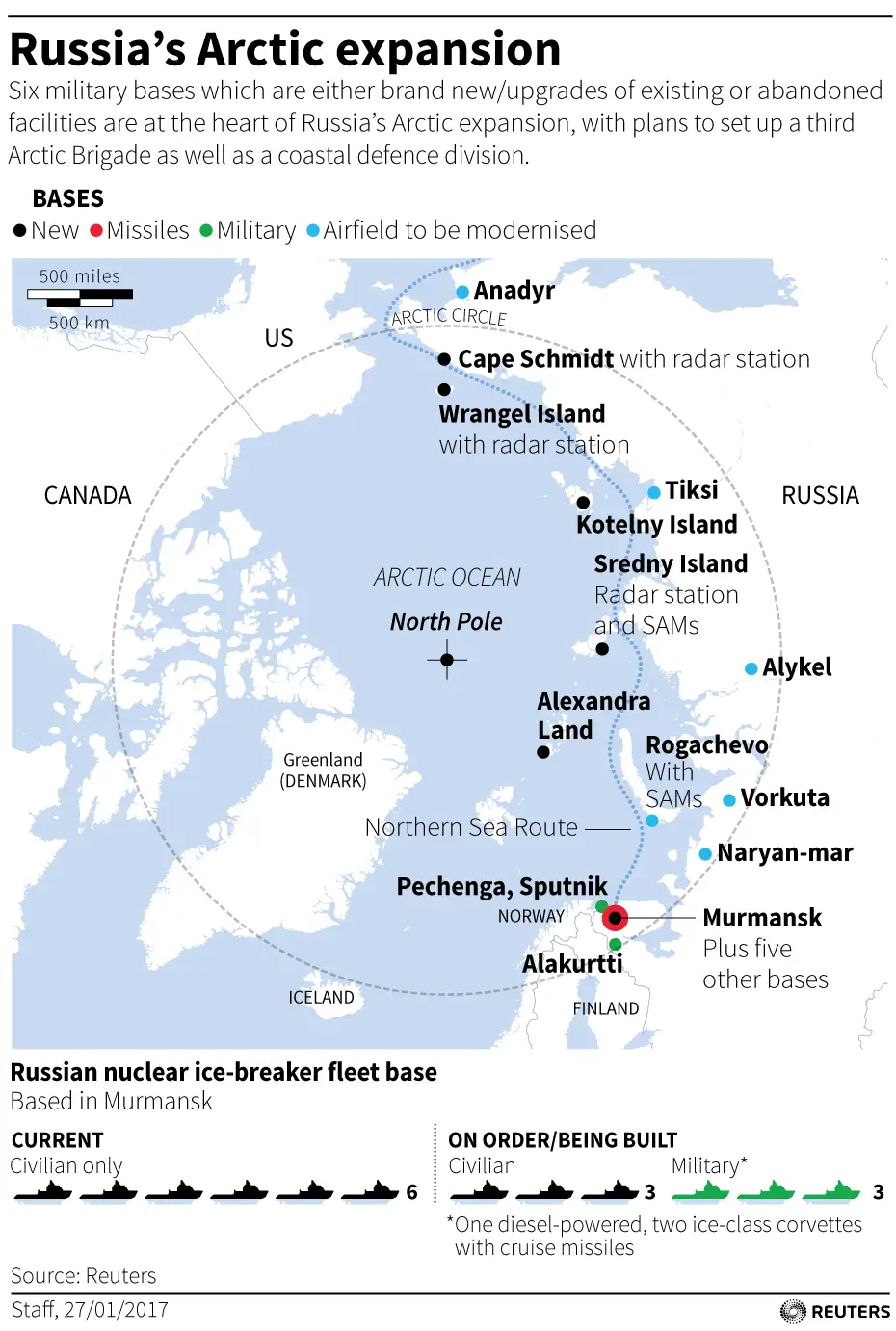 Russia Is Finding New Islands In The Arctic While The Us Is Still