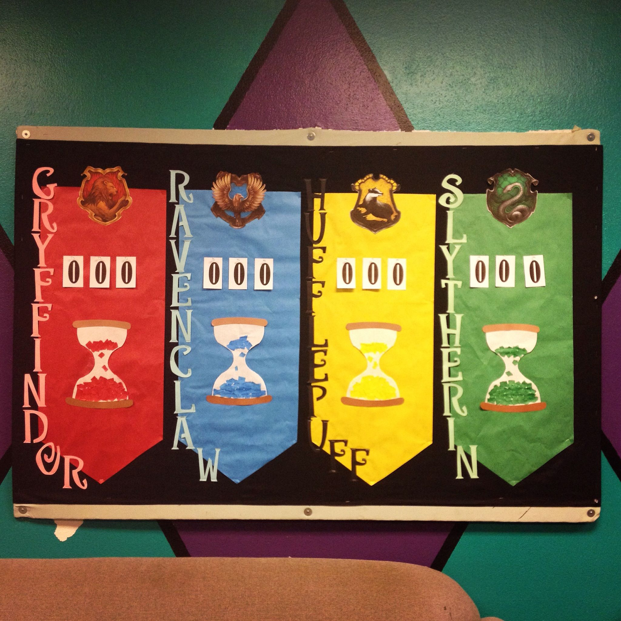 Harry potter bulletin board signs google search also best houses   school images on pinterest ron clark classroom rh