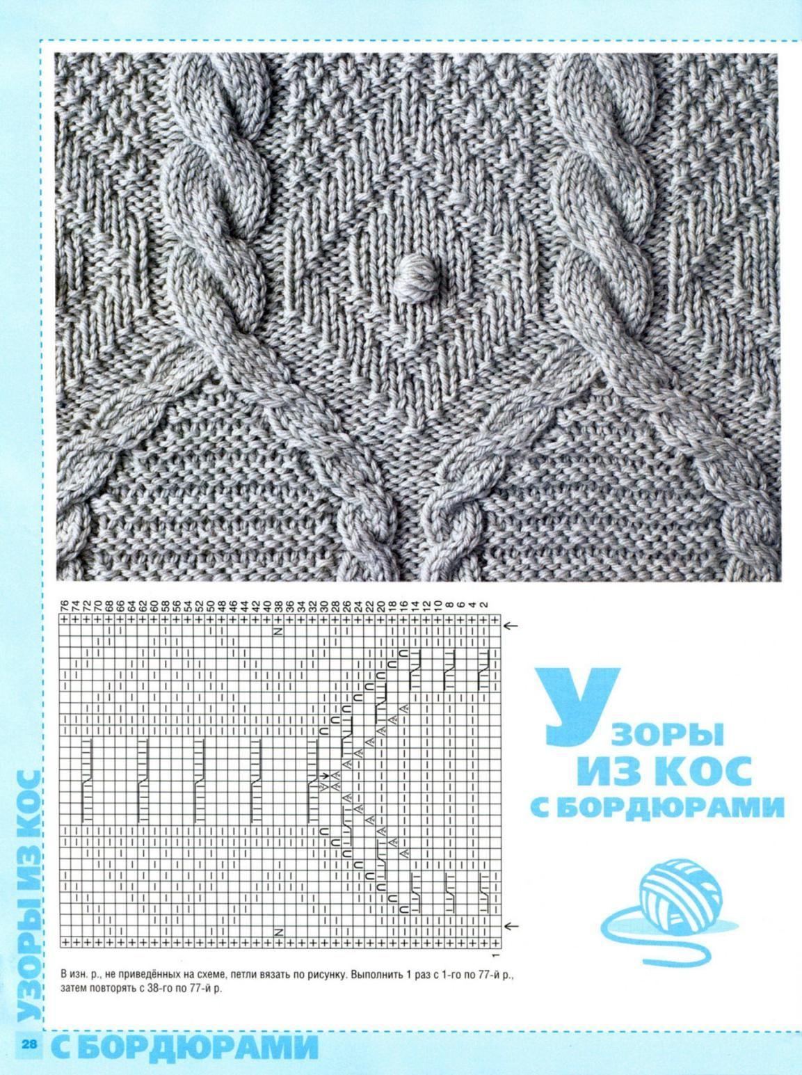 Pin de Nandita Bharadwaj en Knitting patterns | Pinterest | Trenza ...