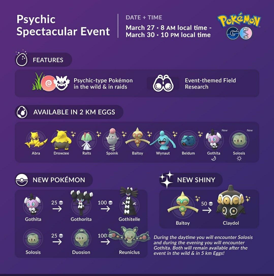 Pin By Kptketchem On Pokemon Go In 2020 Mega Evolution Pokemon Pokemon Tips Pokemon