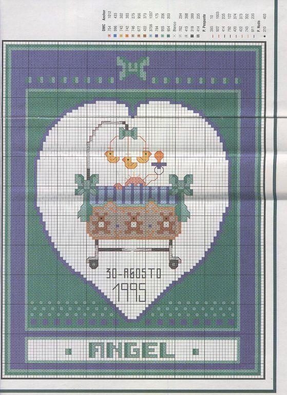 Bautizo del bebé Bautismo Niño Cross Stitch Kit de tarjeta por florashell