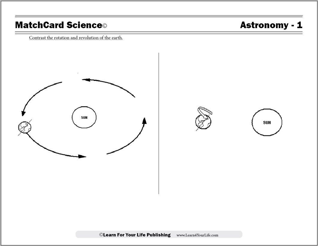 Rotations Worksheet 8th Grade Earths Rotation In