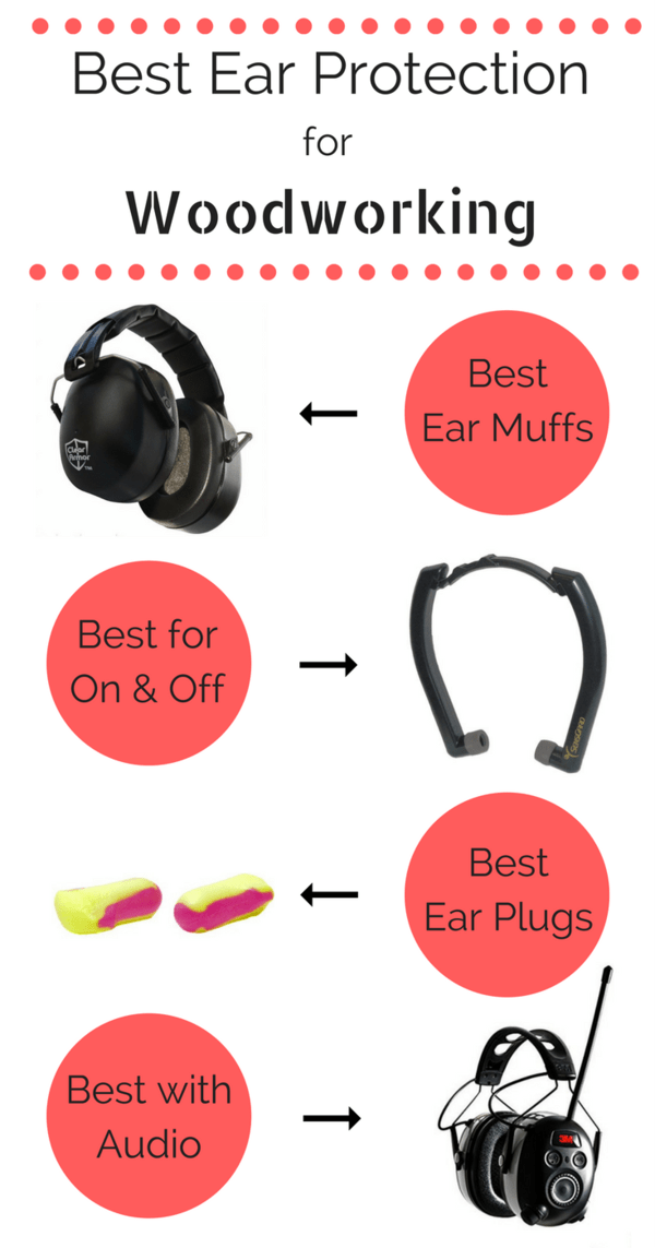 Best Ear Protection for Woodworking Used woodworking