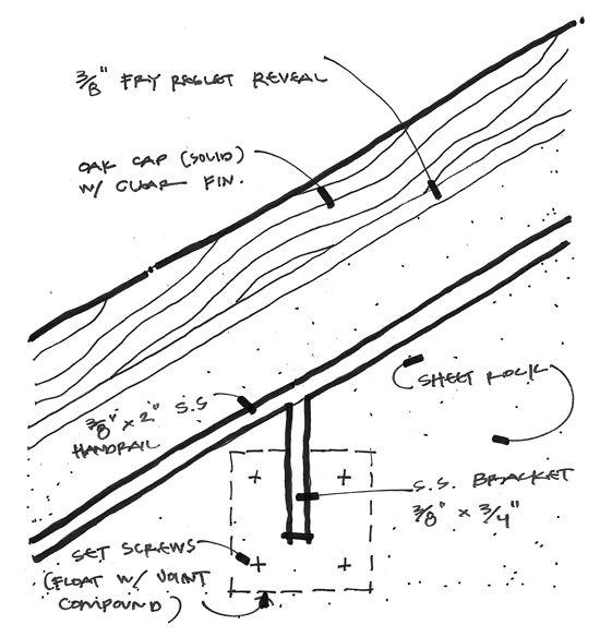 Modern Handrail Detail Stair Railing Design Wall | Modern Stair Handrail Wall Mounted