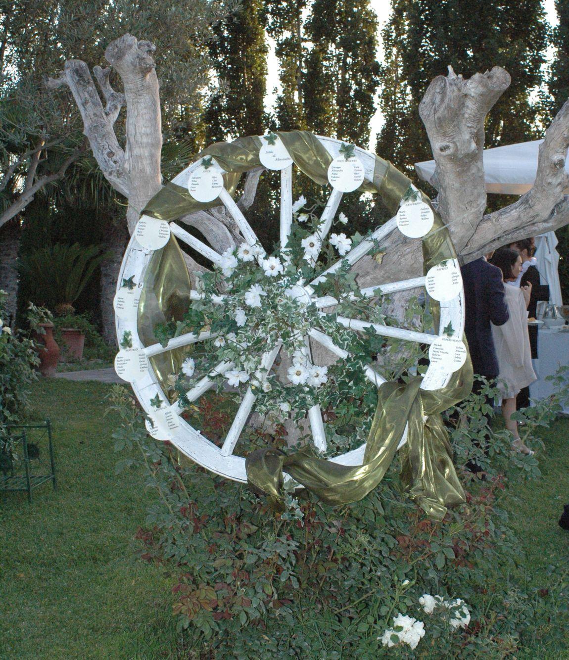Wheel tableau de mariage