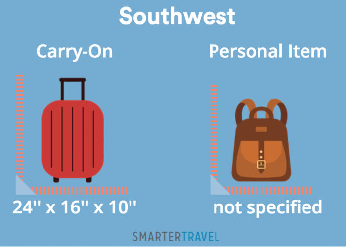 Hand luggage size and rules: what can you take? Travel Eat