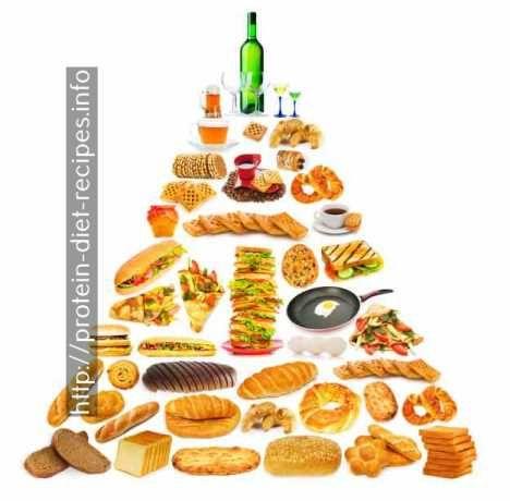 Best Diet Bars Weight Loss