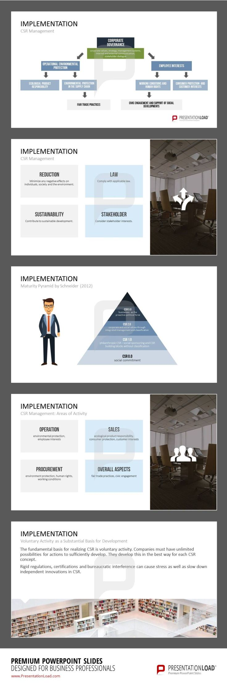Key-Account-Management PowerPoint templates, forms and plans for as ...