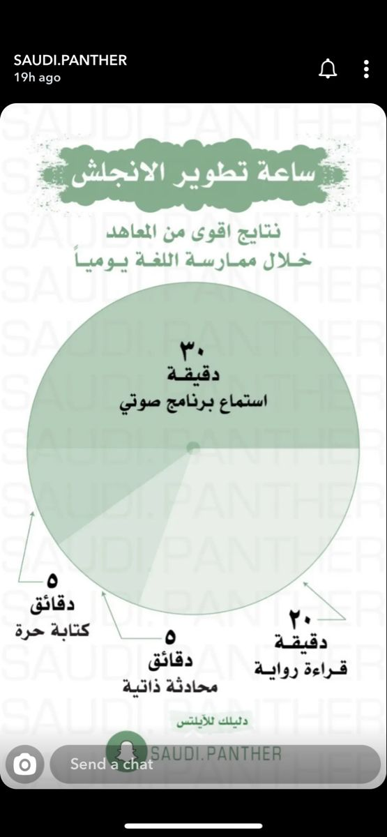 Pin By Benzater Fatima On English Language English Language Learning Grammar Teaching English Grammar English Language Learning