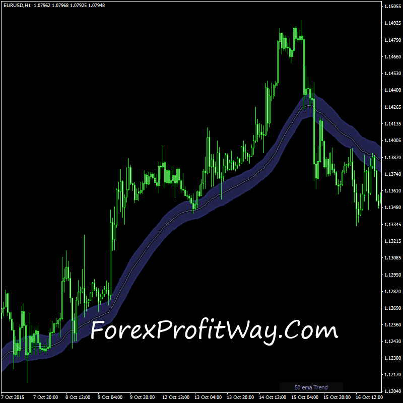 Forex download