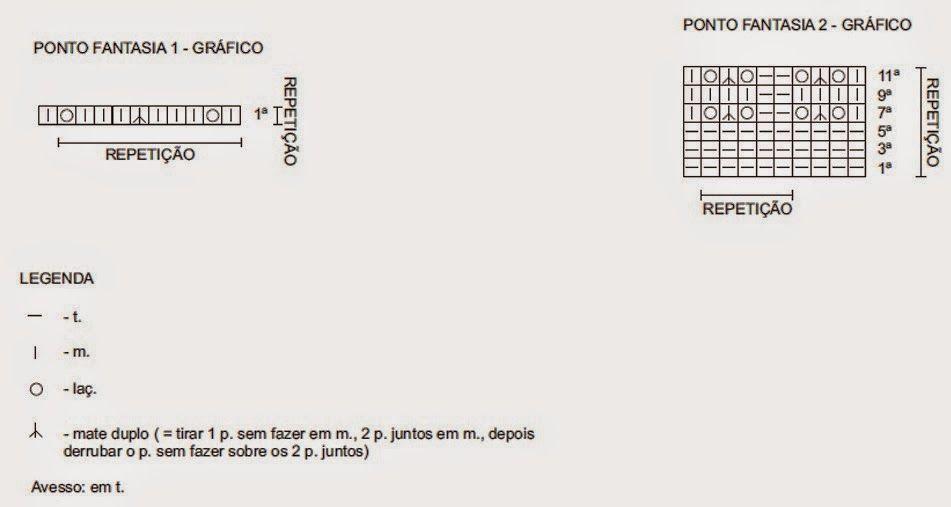 CASAQUINHO DE TRICO COM FIO BIMBO   TAMANHO: 0 a 3 meses MATERIAL: PINGOUIN BIMBO – 1 novelo na cor 4302 (soft); ag. para tricô PINGOUIN n...