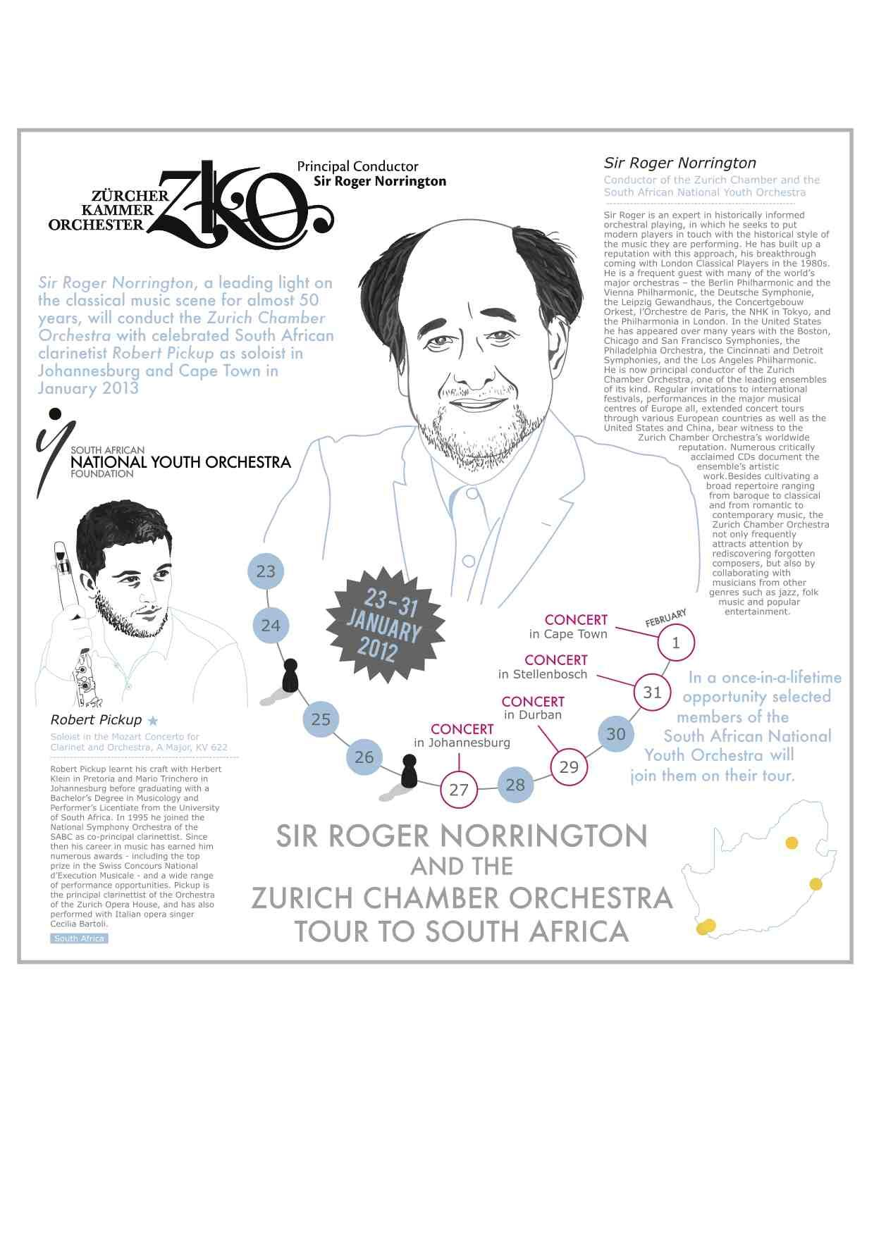 Brochure for the ZKO Tour of South Africa (With images