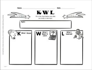 Reading Graphic Organizer Kwl Chart  Graphic Organizers