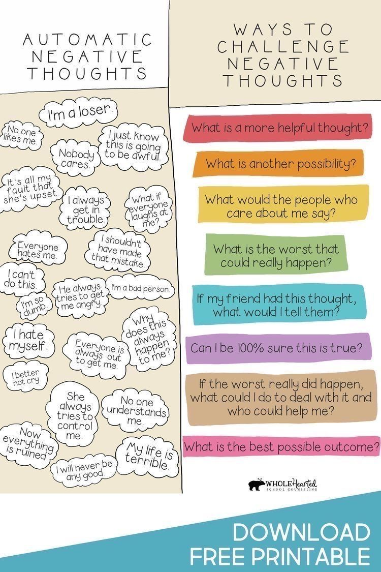 Pin on WholeHearted School Counseling TPT pins