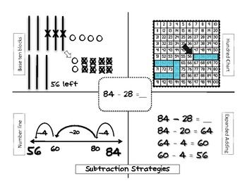 Addition and Subtraction Strategies for Parents: Base Ten