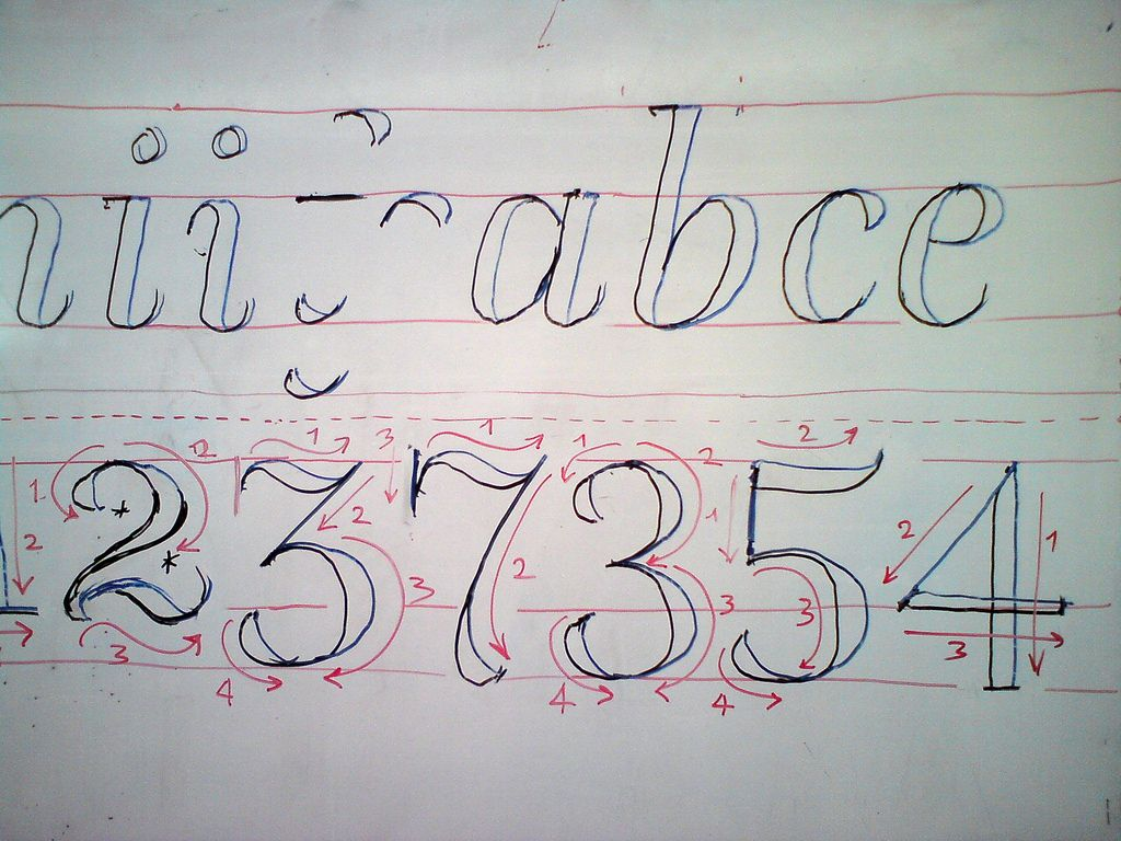 Ductus Of Cursive And Lowercase Figures With The Pointed Pen