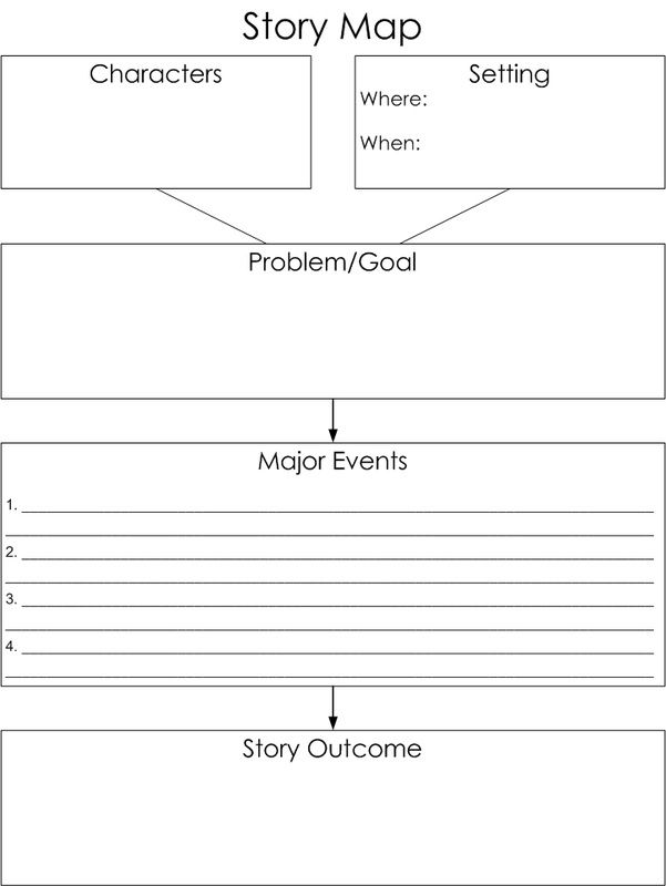 Story Map Writing Graphic Organizers, Narrative Writing Graphic  Organizers, Writing Organization