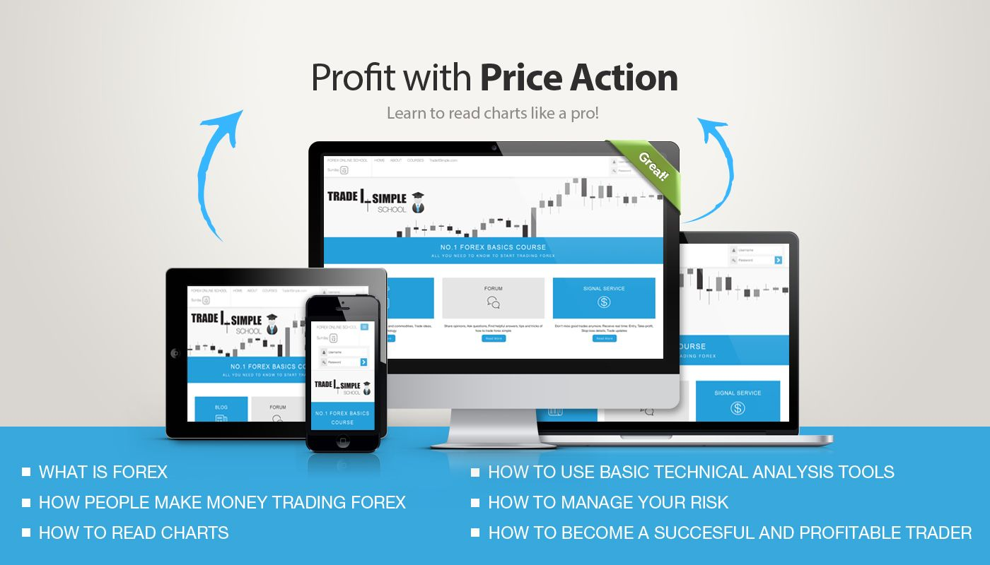 Free Forex Education Trade It Simple Money Trading Education
