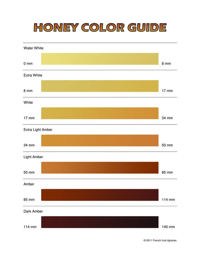 Honey color guide how to tell what flowers your came from also rh pinterest