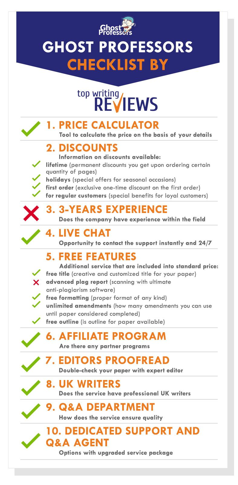 resume writing group reviews glamorous in this checklist you will find out all the truth about