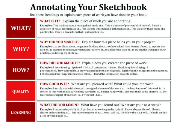Example to begin annotating your work for the exam. … | Pinteres…
