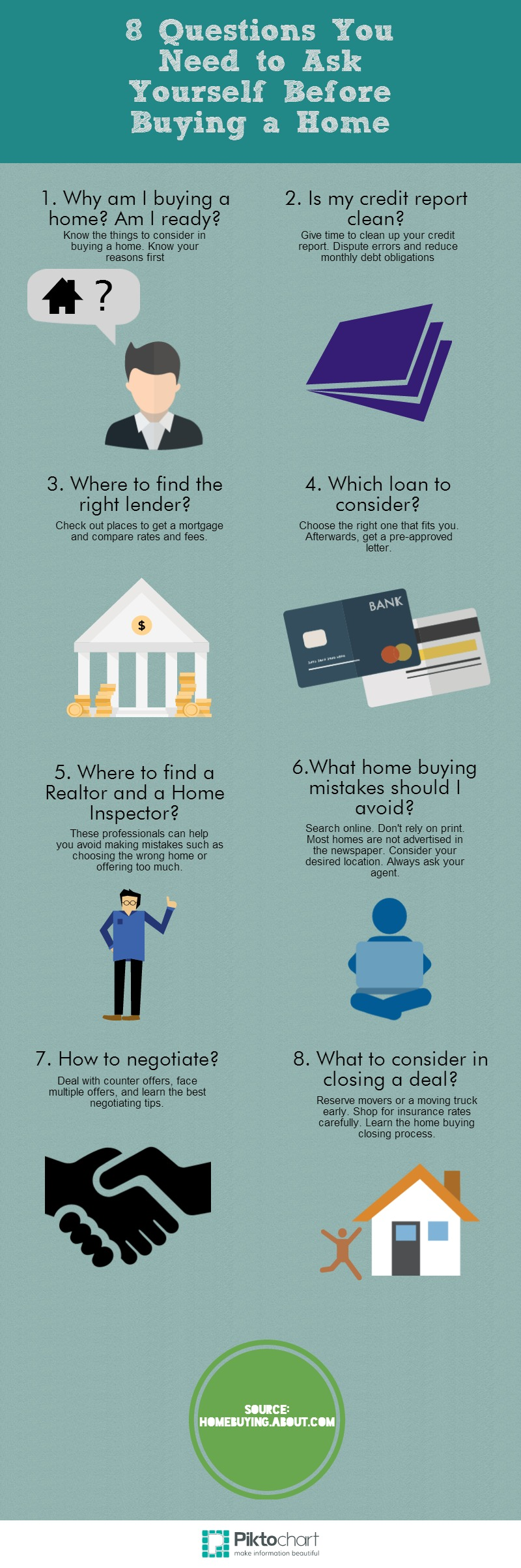 8 questions to ask before buying a home