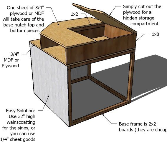 Best Ana White Build A Corner Hutch Plans For The Twin 640 x 480