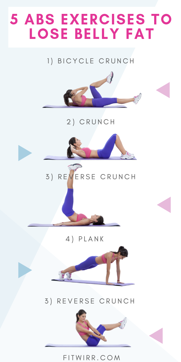Pin On Ab Exercises Workouts