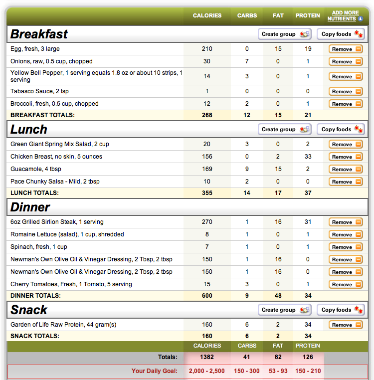 1300 low carb diet plan for 7 days planned it out with